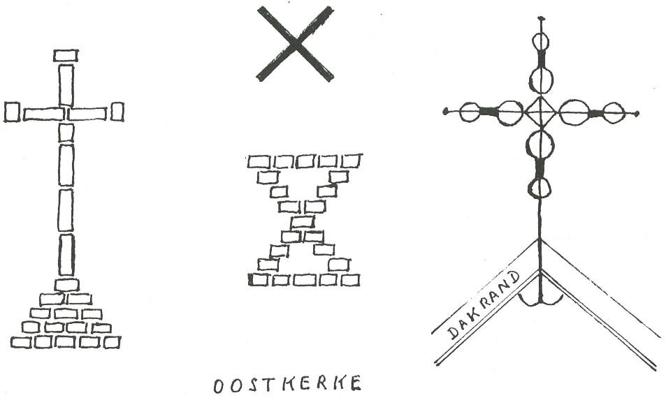 Symbolen In Grafschilderingen